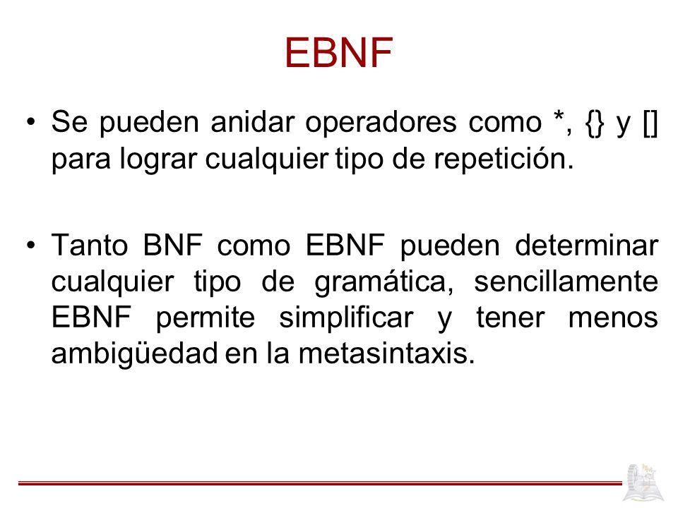 EBNF Se pueden anidar operadores como *, {} y [] para lograr cualquier tipo de repetición.